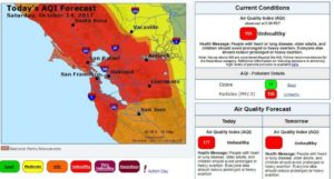 Breathing conditions in California